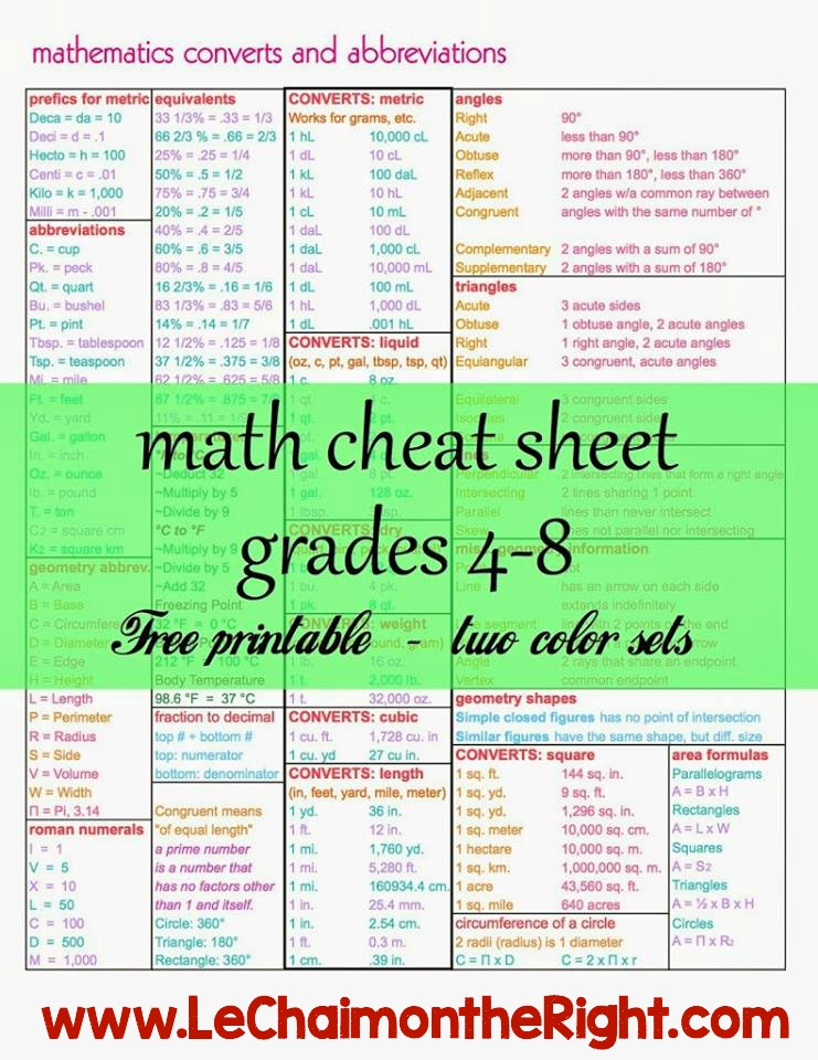 Math-Cheat-Sheet