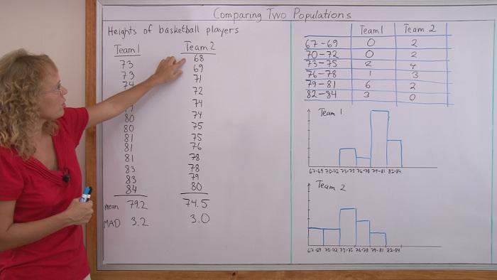 statistics-video