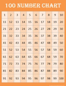 100-Number-Chart
