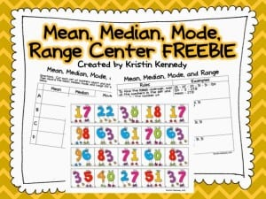 Mean median mode activity