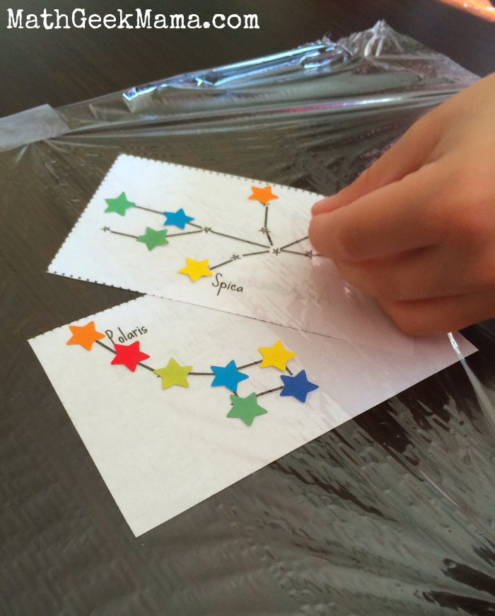 Constellations and telescope Craft_MathGeekMama