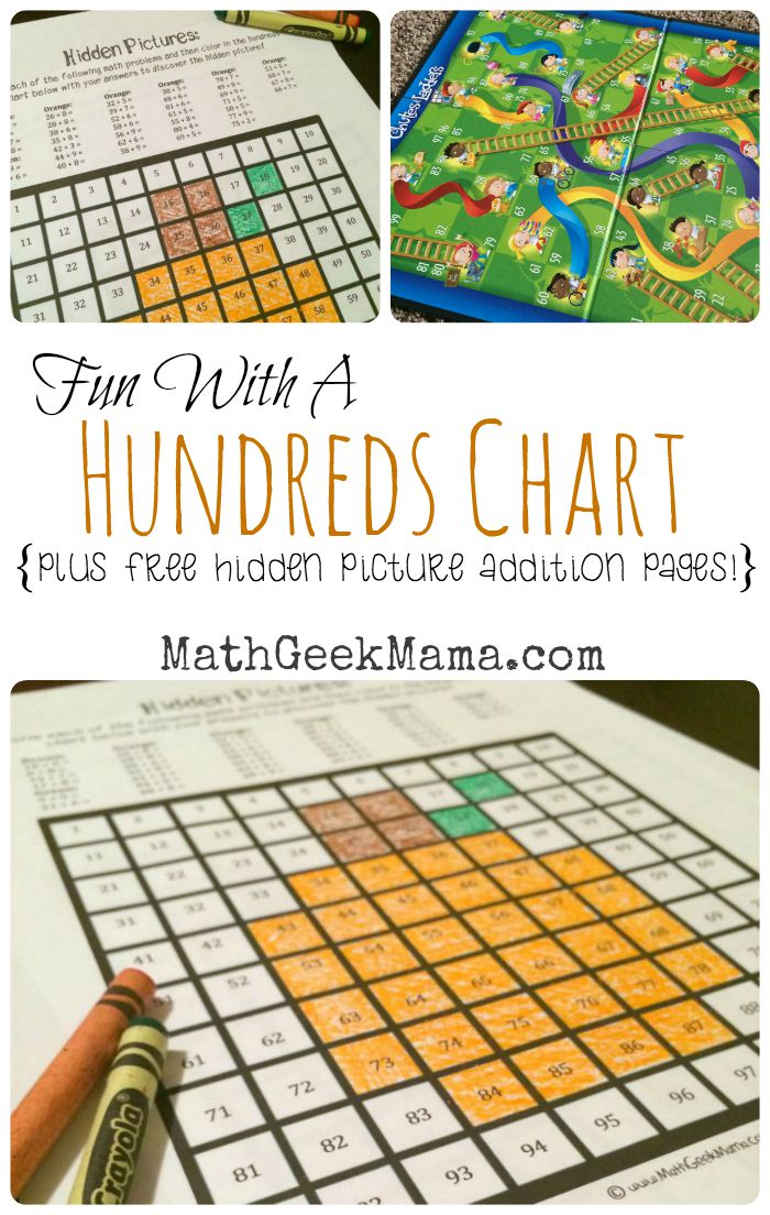 Tons of great ideas for teaching and learning with a hundreds chart, plus free hidden picture pages! These are so cute!