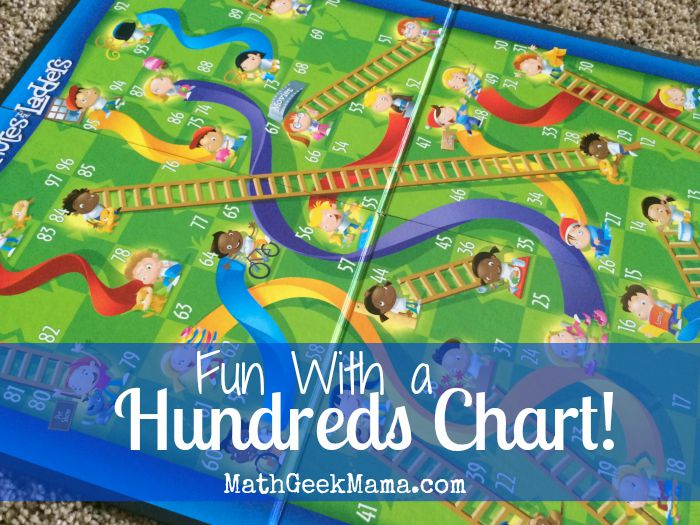 Lots of fun ideas for using a hundreds chart, plus FREE printables!