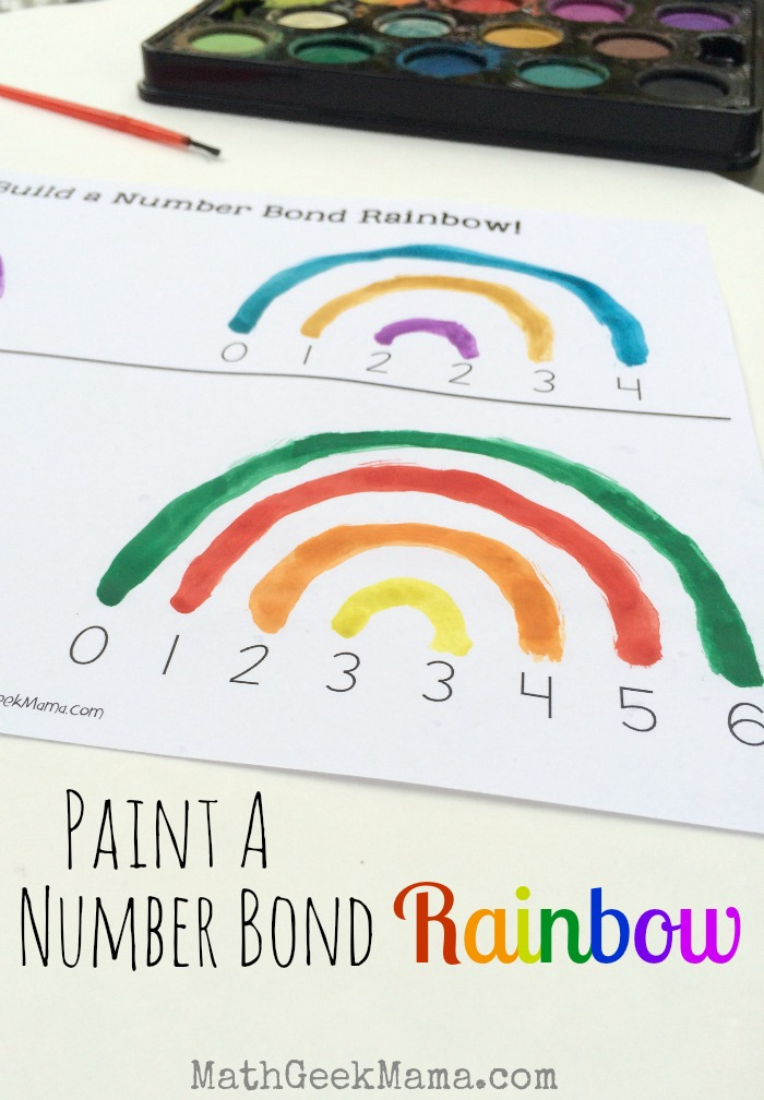 This is such a beautiful visual for kids to learn and remember their addition facts! It's also a great way for them to see the commutative property! FREE printable included!