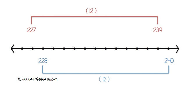 Subtraction on a number line example