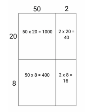 Free Worksheets Liry   Download and Print Worksheets   Free on additionally Free Worksheets Liry   Download and Print Worksheets   Free on also Multiplication of Large Numbers  Worksheets further Short Multiplication Worksheets Multiplying Large Numbers Worksheets also Long Multiplication Worksheets besides Printable Math Worksheet Generators also  in addition Multiplication Worksheets   Free   Easier to Grade   Customizable moreover Multiplying Three Numbers Worksheets in addition Simple Strategy to Teach Multi Digit Multiplication likewise patible Numbers 3rd Grade Addition likewise Multiplying Large Numbers     topsimages also Adding Large Numbers Worksheets likewise Free Worksheets Liry   Download and Print Worksheets   Free on together with Box Method   Partial Products Multiplication training   PDF as well Long Division Digits By Digit No Remainder Worksheets Multiplication. on multiplication of large numbers worksheet