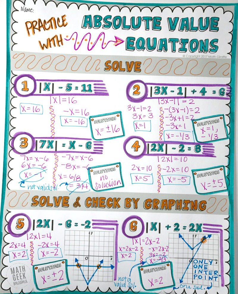 absolute value doodle notes examples math geek mama