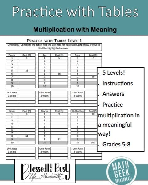 Want to deepen your students' math fluency and number sense? Learn how to think deeply about problems and explore multiplication and division with tables.