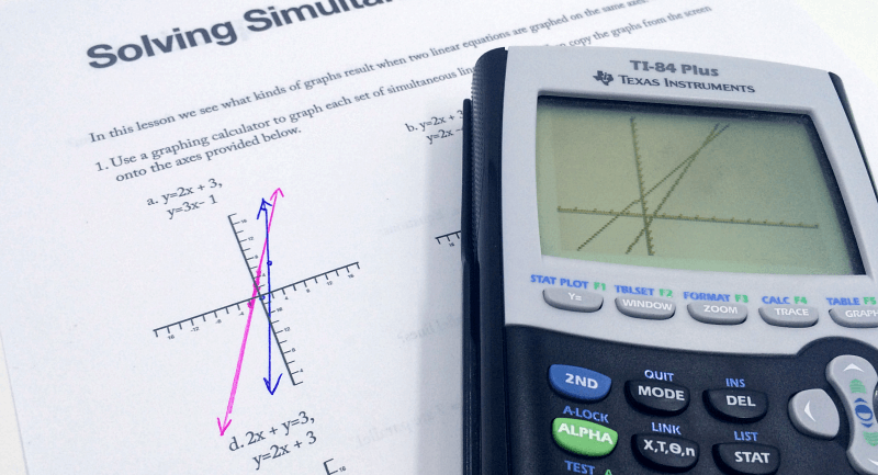 Graphing Systems of Equations Activity with a Calculator {FREE}