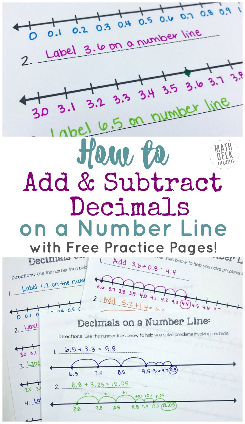 image regarding Number Lines Printable identified as Incorporate Subtract Decimals upon a Variety Line No cost Printable